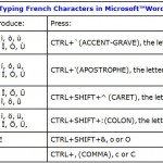 Typing French Characters in Microsoft Word